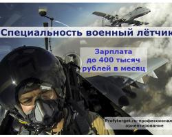 Лайфхак: зарплата военного летчика другие подробности профессии