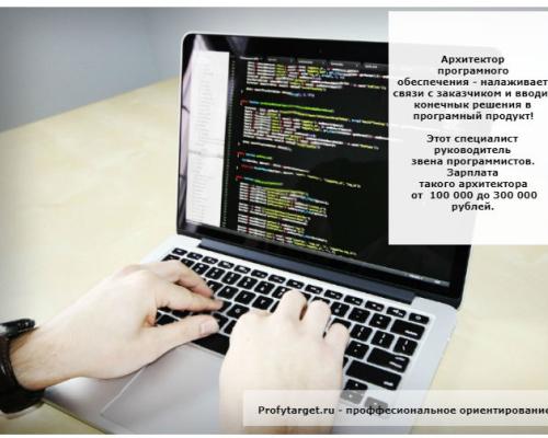 Архитектор программного обеспечения чек-лист из 9 обязанностей