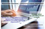 Лайфхак: аналитик маркетолог — обязанности, тонкости профессии