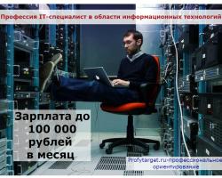 Чеклист: услуги it специалиста — 11 направлений профессии
