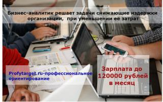 Лайфхак: бизнес аналитик это специалист работающий с командой над улучшением дел фирмы