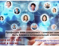 Лайфхак: smm специалист кто это — обязанности, зарплата, плюсы и минусы профессии